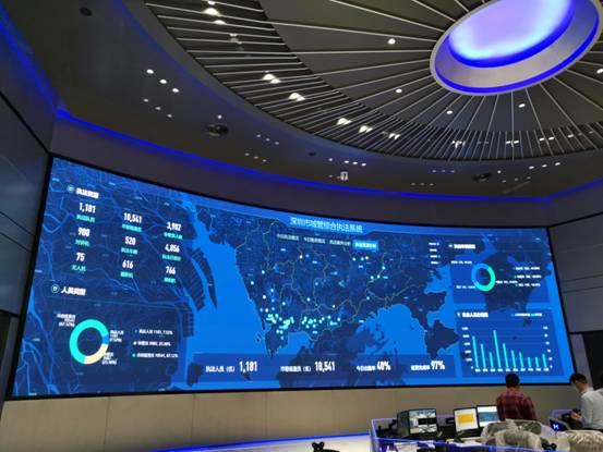 MediaComm美�P光�wKVM技�g�椭�深圳市打造智慧城市管理