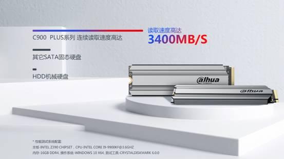 大�AC900 PLUS固�B硬�P重磅�l布:旗�性能,十年�|保
