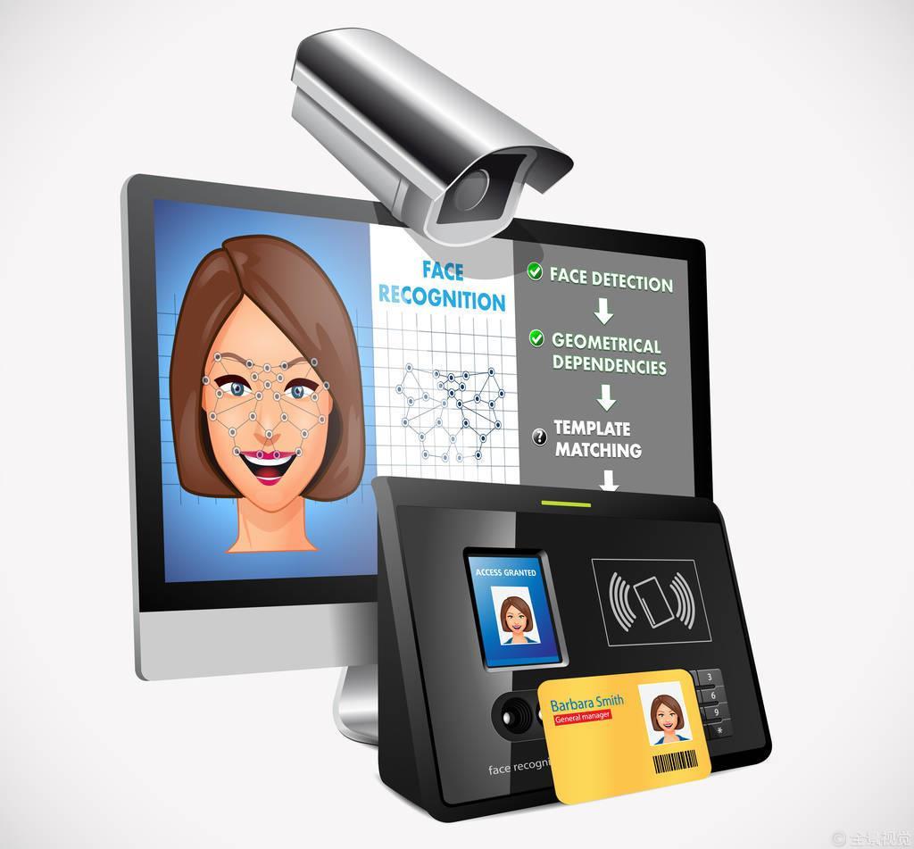 人脸识别技术发展概述及在安防行业主要应用