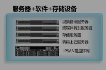 视频监控核心技术解析――流媒体技术