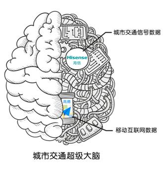"""""""互联网 信号灯""""模式落地武汉 实现""""城市交通超级大脑"""""""