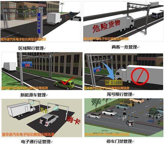 北京易华录汽车电子标识产品及解