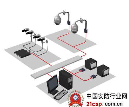 企业新闻 产品动态 正文  博世安防系统最近发布了一个新的互动式网站