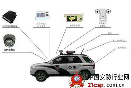 移动视频监控系统_移动视频监控系统核心技术介绍