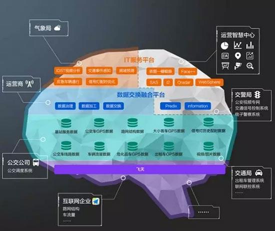 �^�K�和人工智能如何在主���管理中�l�]作用
