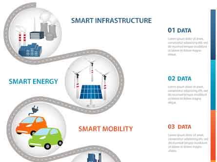 探讨智慧城市未来发展趋势